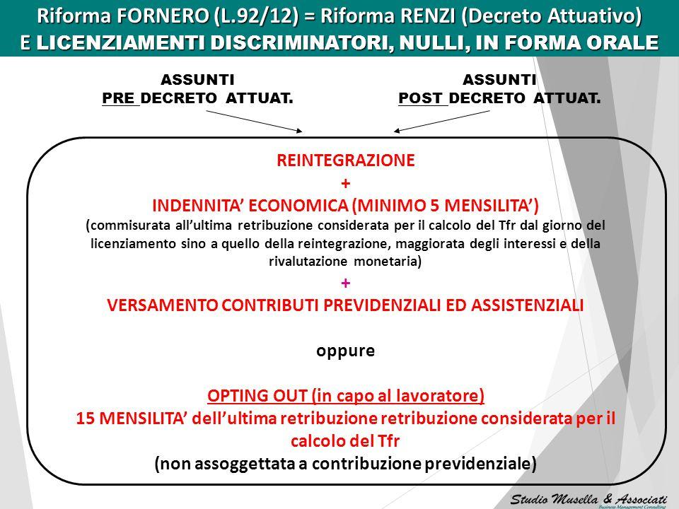 Riforma FORNERO (L.92/12) = Riforma RENZI (Decreto Attuativo)