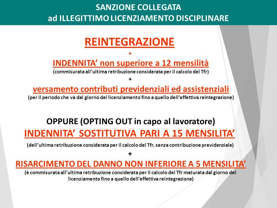 REINTEGRAZIONE INDENNITA' SOSTITUTIVA PARI A 15 MENSILITA'