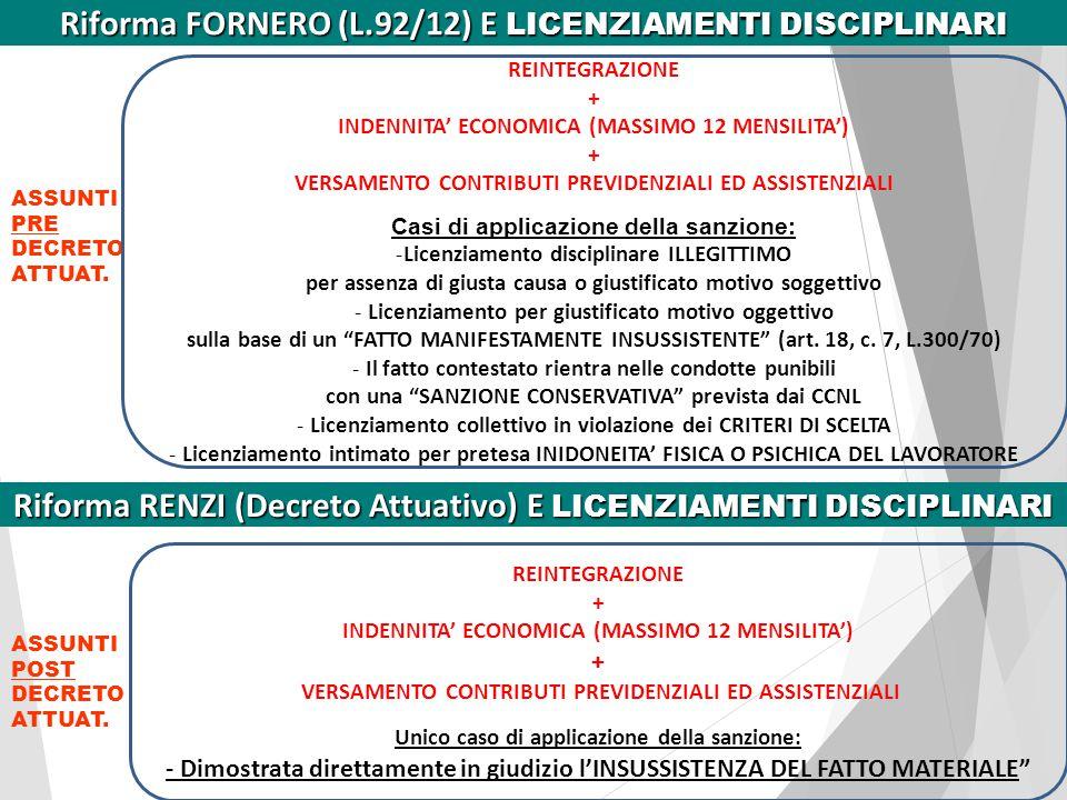 Riforma FORNERO (L.92/12) E LICENZIAMENTI DISCIPLINARI