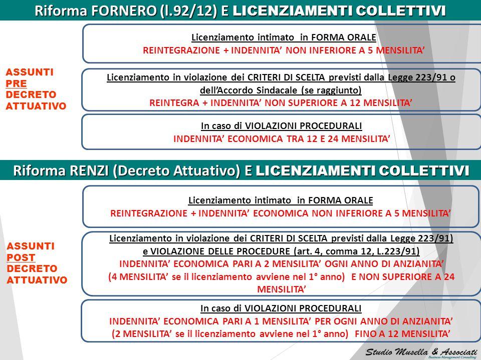 Riforma FORNERO (l.92/12) E LICENZIAMENTI COLLETTIVI