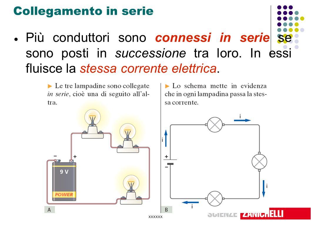 Collegamento in serie Più conduttori sono connessi in serie se sono posti in successione tra loro. In essi fluisce la stessa corrente elettrica.