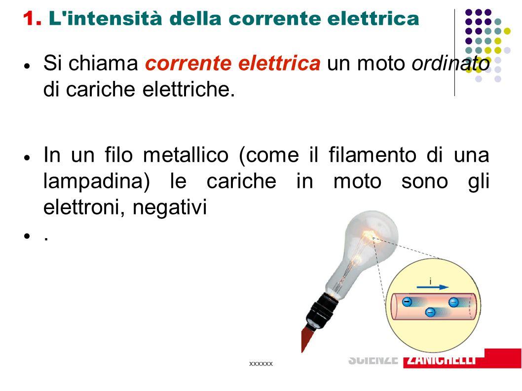 1. L intensità della corrente elettrica