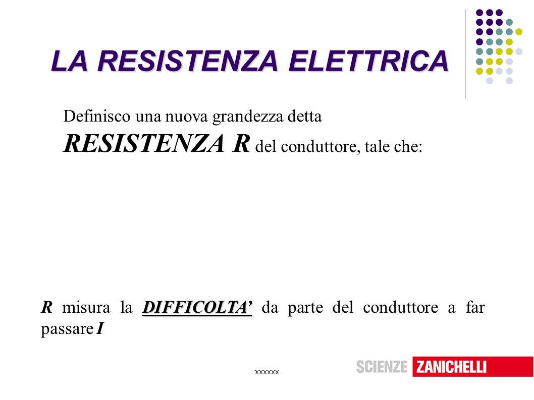 LA RESISTENZA ELETTRICA