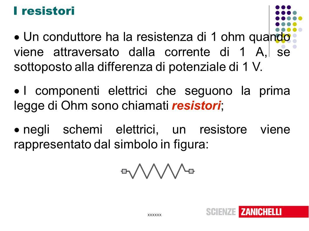 I resistori