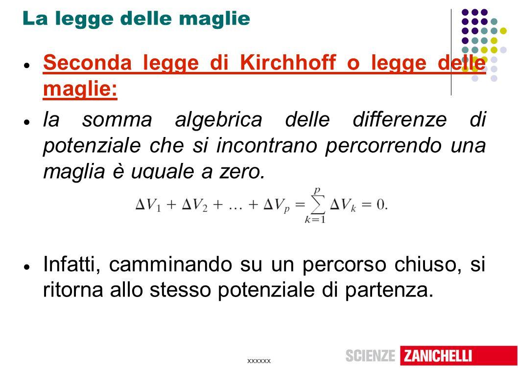Seconda legge di Kirchhoff o legge delle maglie: