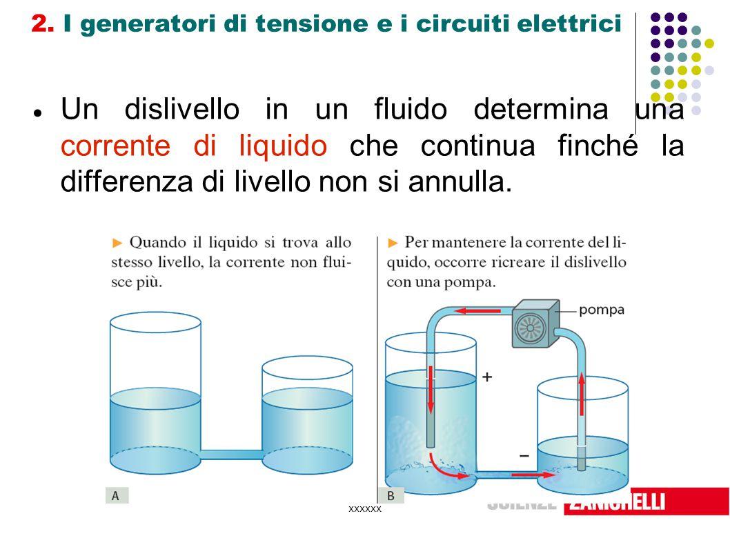 2. I generatori di tensione e i circuiti elettrici