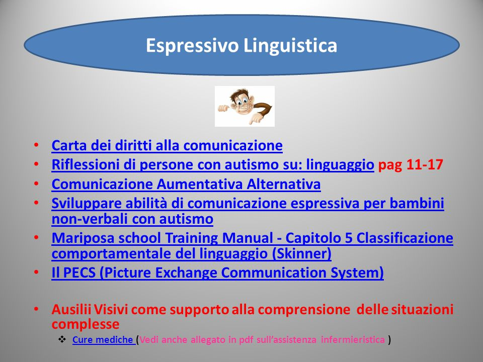 Espressivo Linguistica