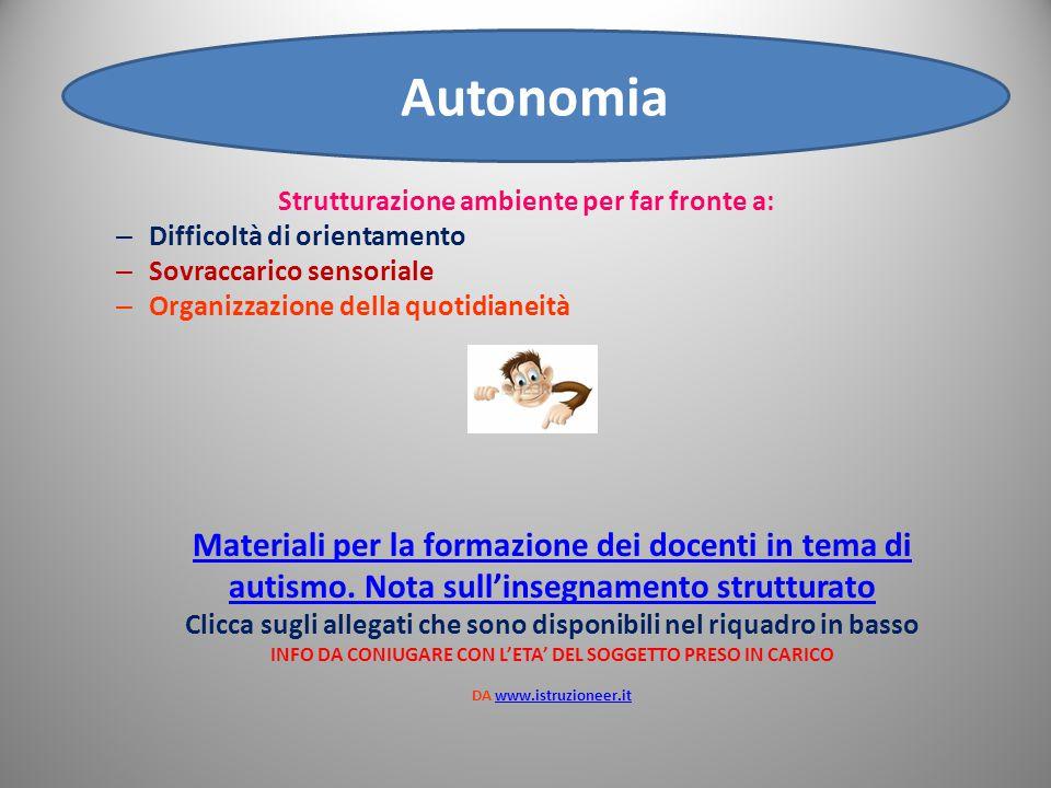 Autonomia Materiali per la formazione dei docenti in tema di