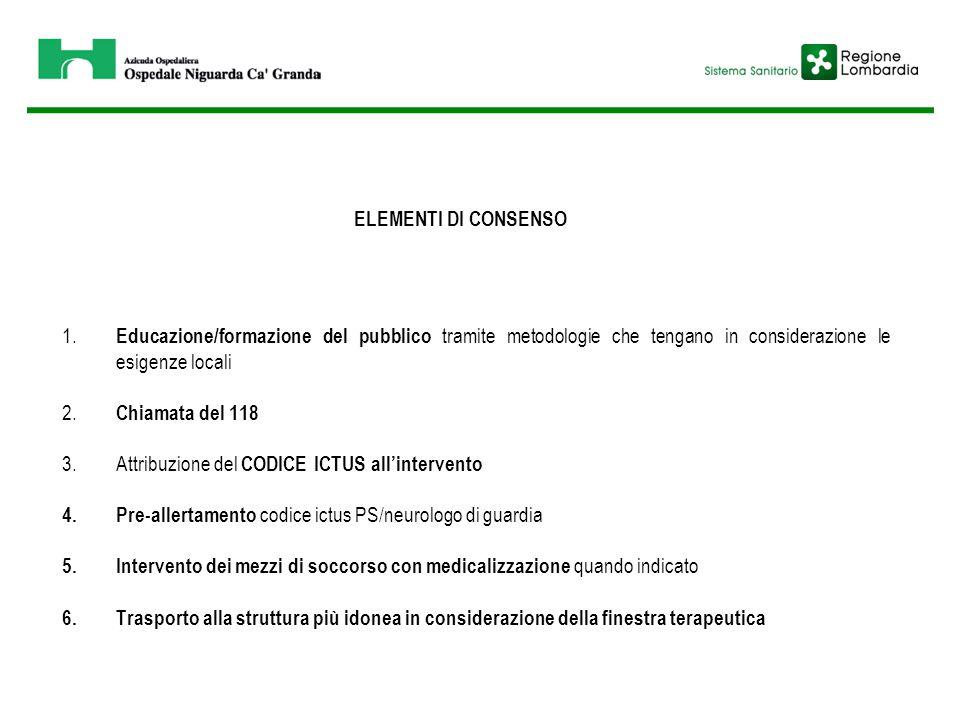 ELEMENTI DI CONSENSO 1. Educazione/formazione del pubblico tramite metodologie che tengano in considerazione le esigenze locali.