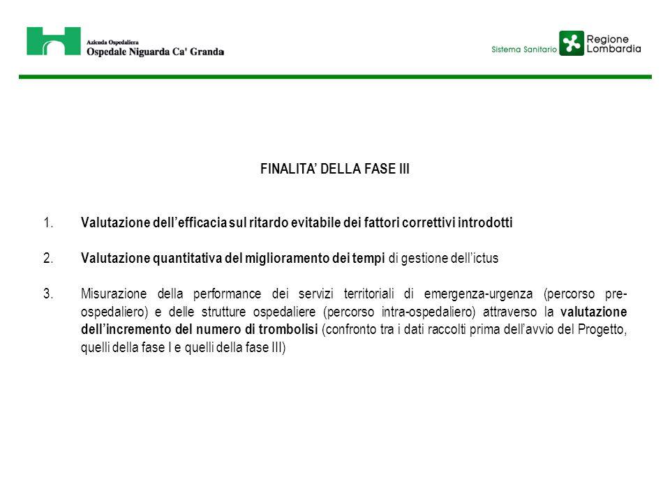 FINALITA' DELLA FASE III