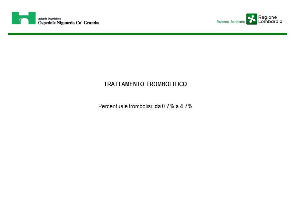TRATTAMENTO TROMBOLITICO