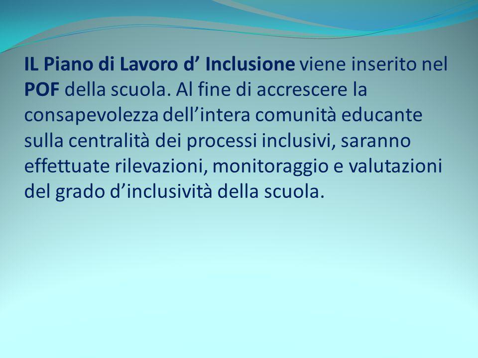 IL Piano di Lavoro d' Inclusione viene inserito nel POF della scuola