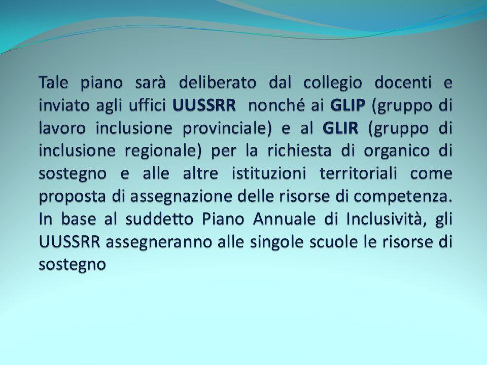 Tale piano sarà deliberato dal collegio docenti e inviato agli uffici UUSSRR nonché ai GLIP (gruppo di lavoro inclusione provinciale) e al GLIR (gruppo di inclusione regionale) per la richiesta di organico di sostegno e alle altre istituzioni territoriali come proposta di assegnazione delle risorse di competenza.