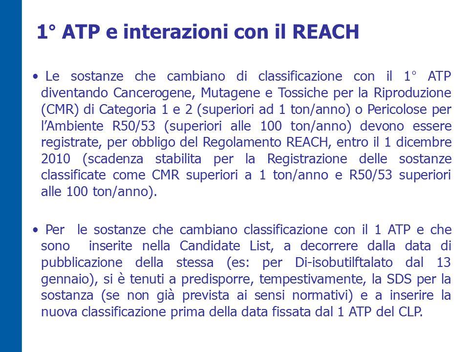 1° ATP e interazioni con il REACH
