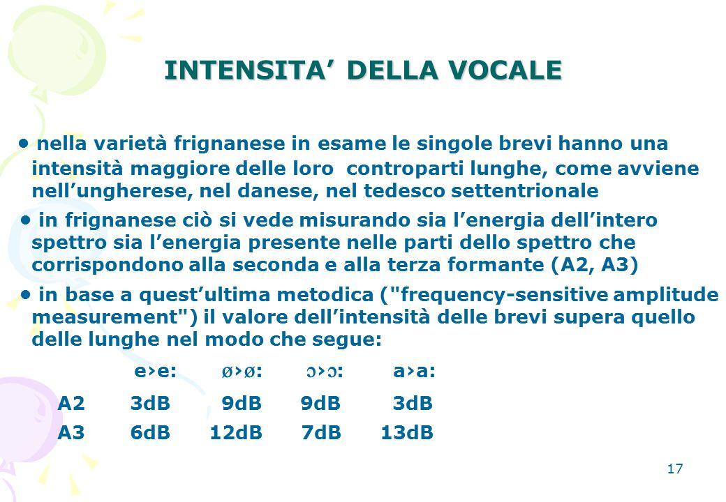 INTENSITA' DELLA VOCALE