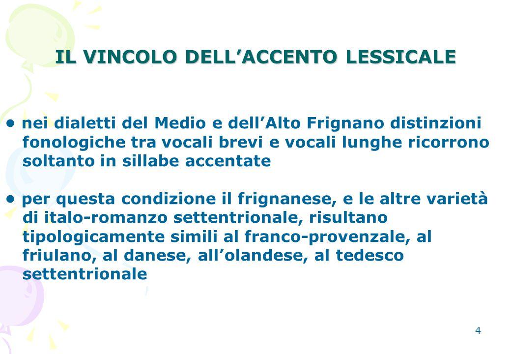 IL VINCOLO DELL'ACCENTO LESSICALE