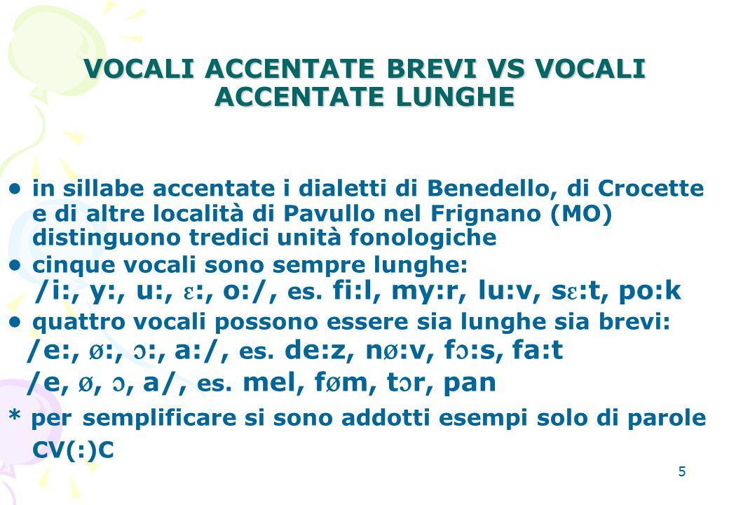 VOCALI ACCENTATE BREVI VS VOCALI ACCENTATE LUNGHE