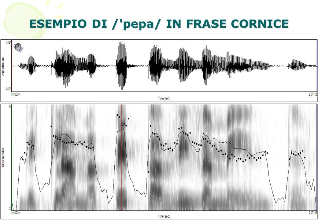 ESEMPIO DI / pepa/ IN FRASE CORNICE