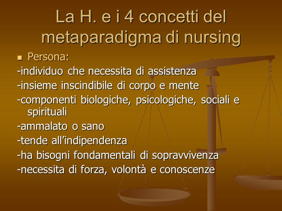 La H. e i 4 concetti del metaparadigma di nursing