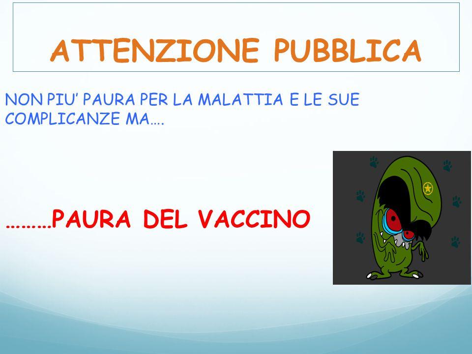 ATTENZIONE PUBBLICA ………PAURA DEL VACCINO