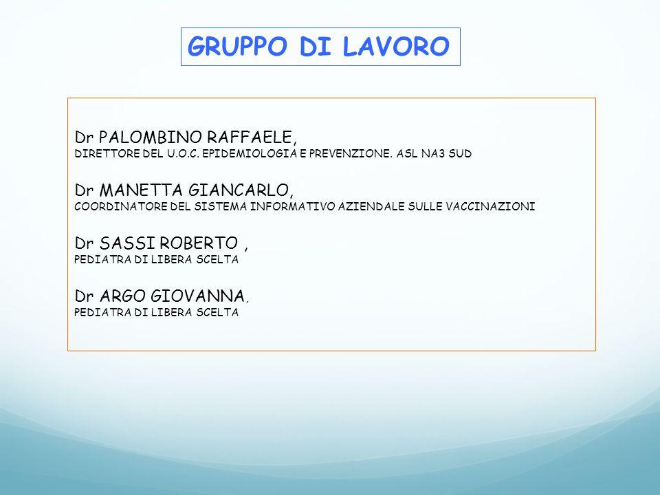 GRUPPO DI LAVORO Dr PALOMBINO RAFFAELE, Dr MANETTA GIANCARLO,
