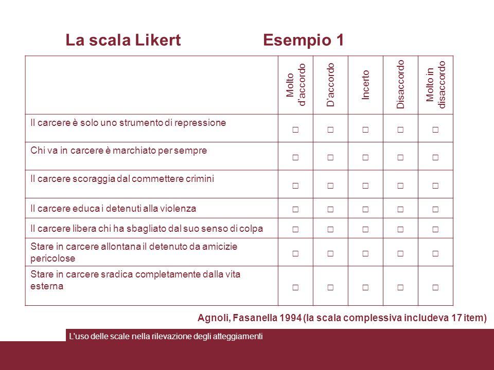 La scala Likert Esempio 1