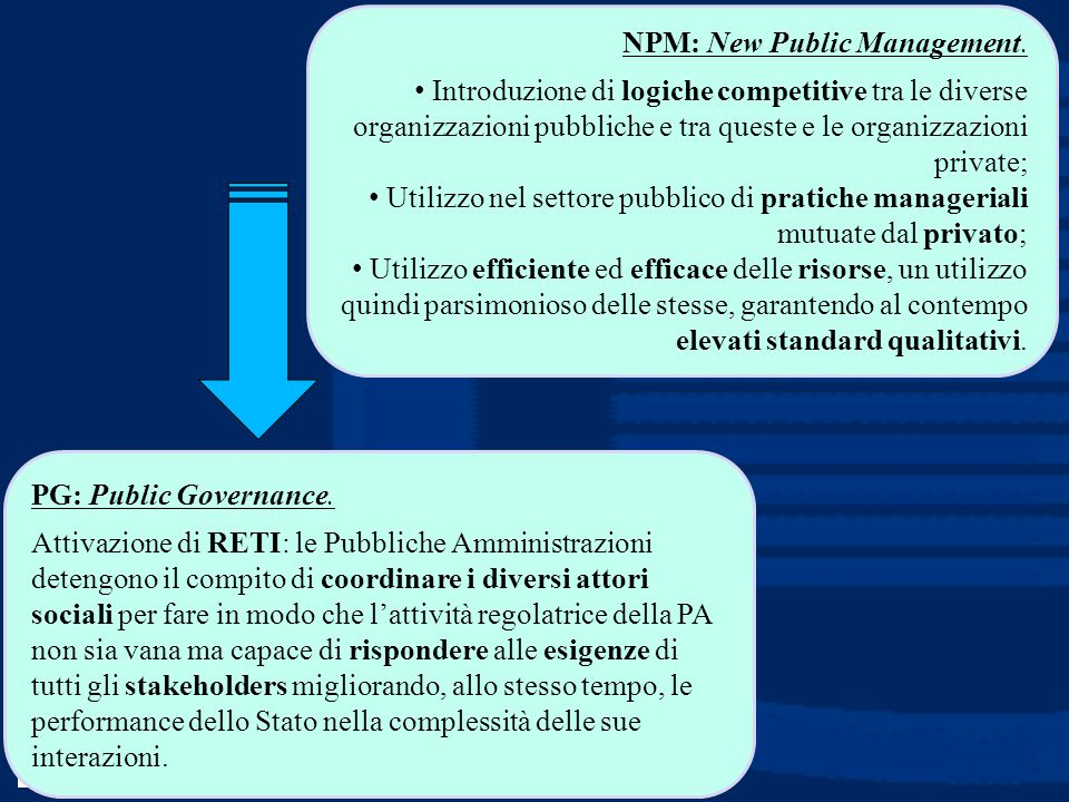 NPM: New Public Management.
