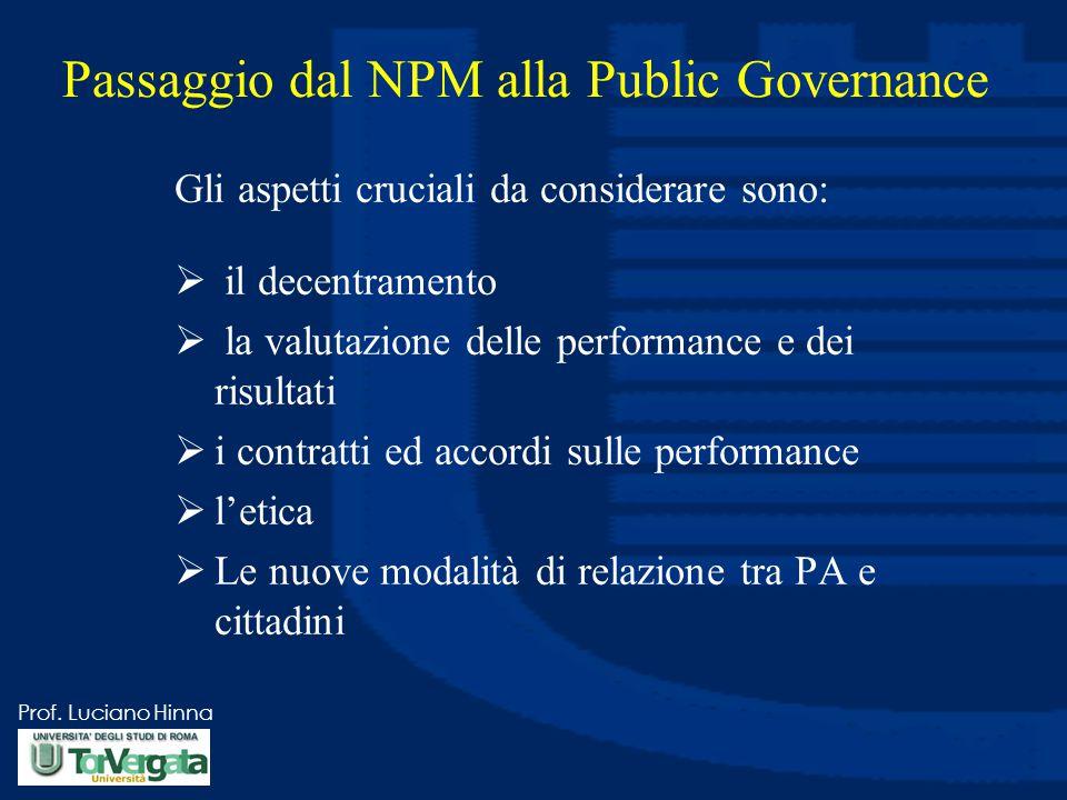 Passaggio dal NPM alla Public Governance