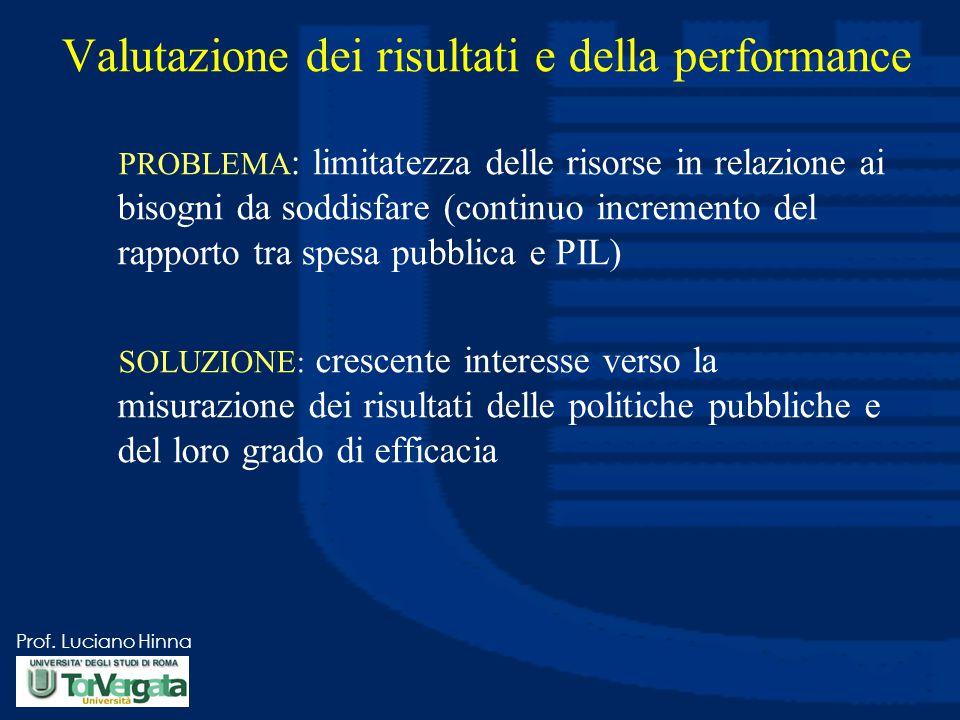Valutazione dei risultati e della performance