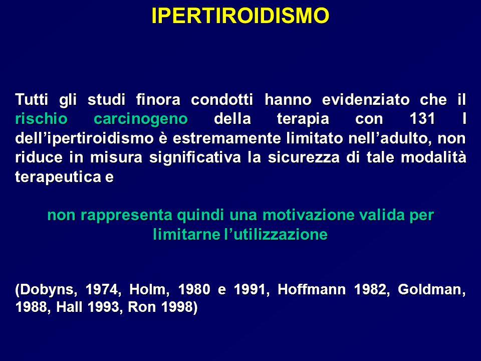 IPERTIROIDISMO