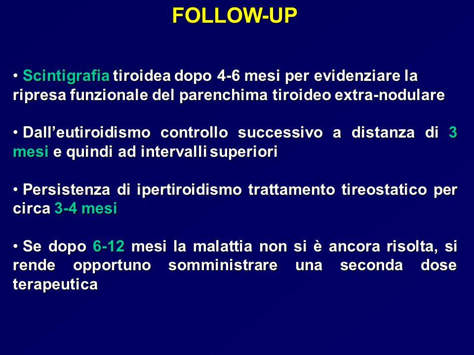 FOLLOW-UP Scintigrafia tiroidea dopo 4-6 mesi per evidenziare la ripresa funzionale del parenchima tiroideo extra-nodulare.