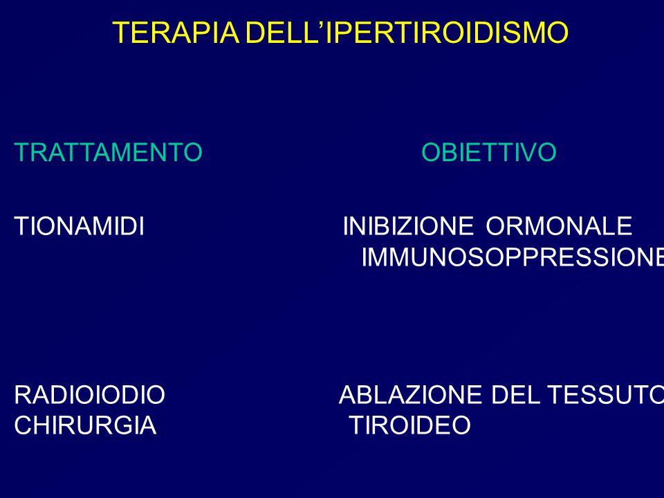 TERAPIA DELL'IPERTIROIDISMO