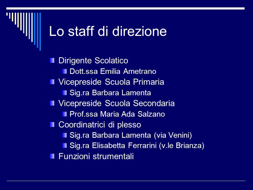 Lo staff di direzione Dirigente Scolatico Vicepreside Scuola Primaria