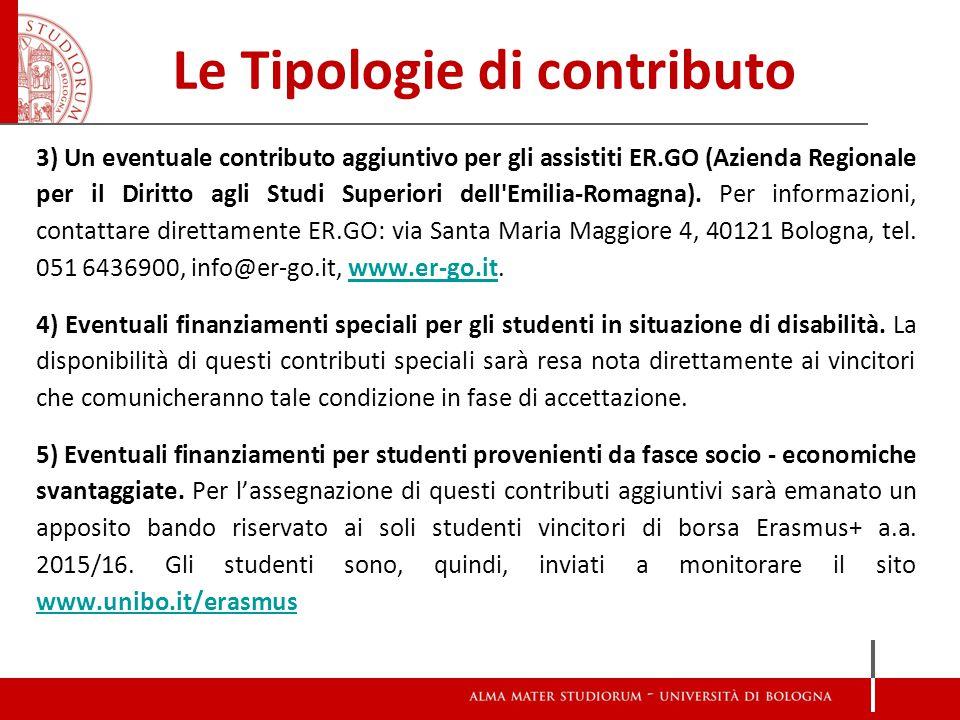 Le Tipologie di contributo
