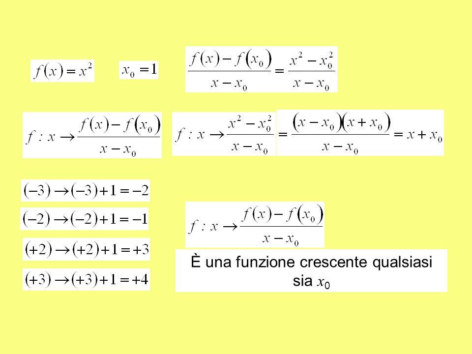 È una funzione crescente qualsiasi sia x0