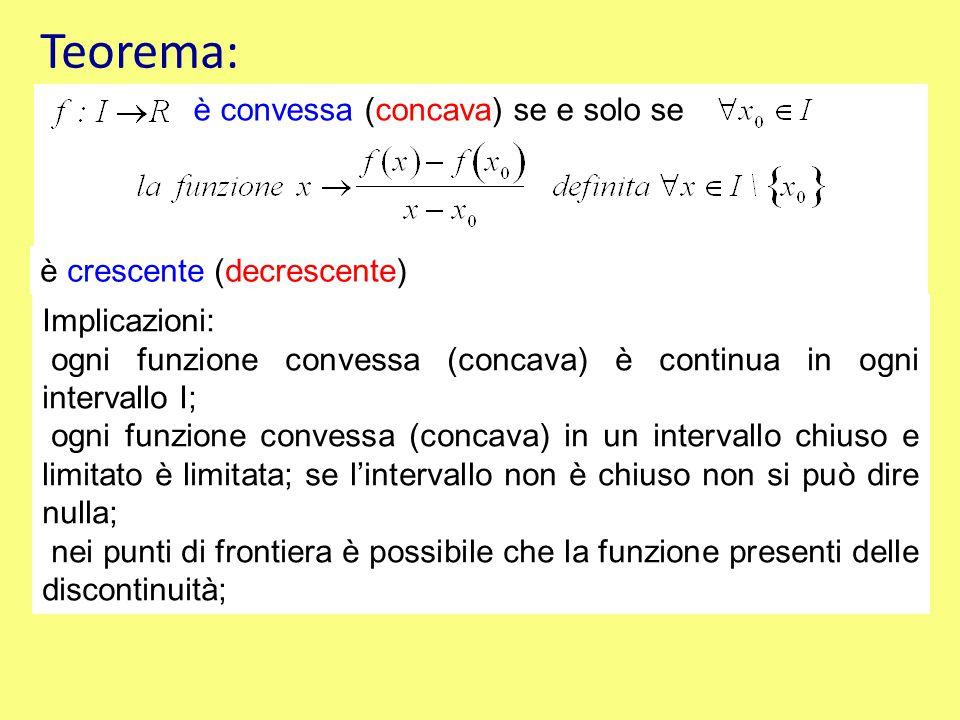 Teorema: è convessa (concava) se e solo se è crescente (decrescente)
