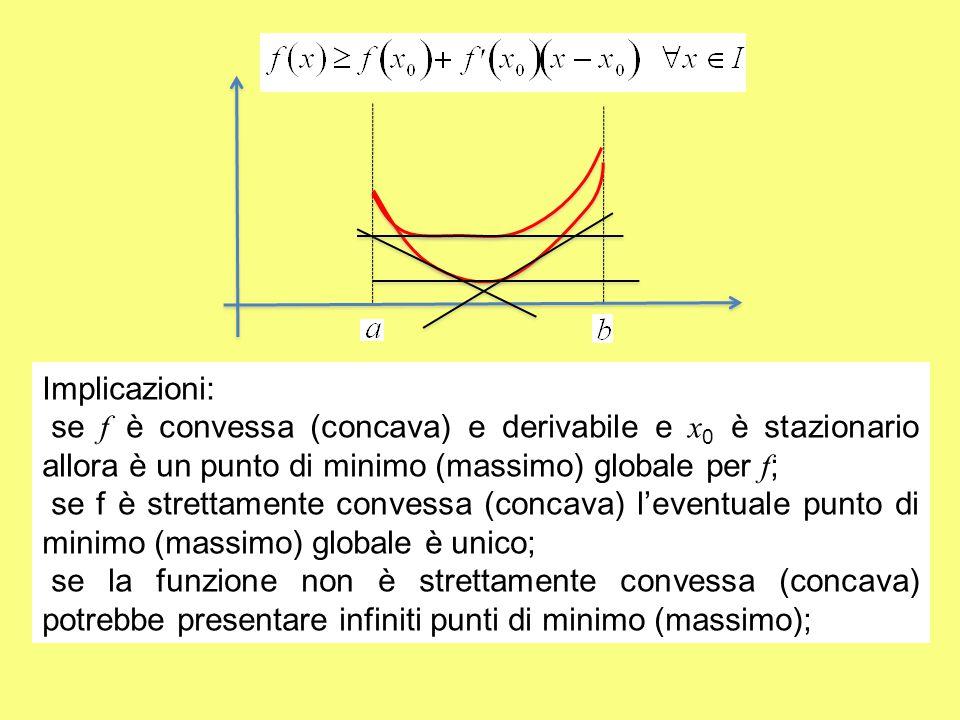 Implicazioni:  se f è convessa (concava) e derivabile e x0 è stazionario allora è un punto di minimo (massimo) globale per f;