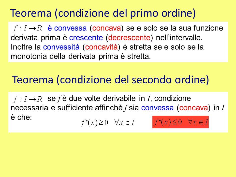 Teorema (condizione del primo ordine)