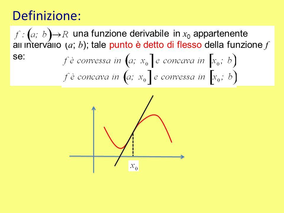 Definizione: una funzione derivabile in x0 appartenente all'intervallo (a; b); tale punto è detto di flesso della funzione f se: