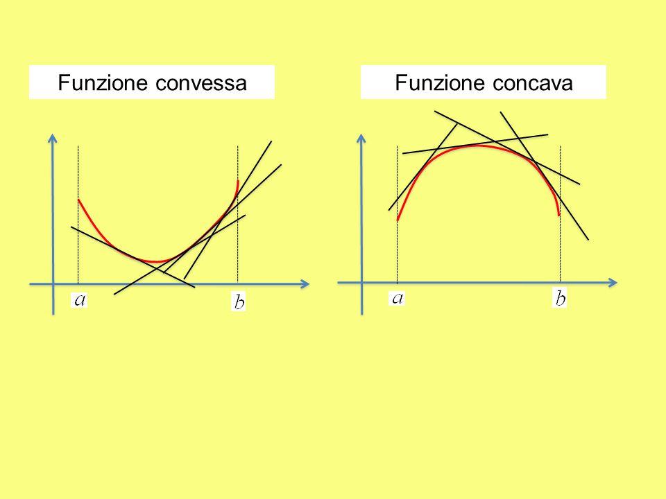 Funzione convessa Funzione concava