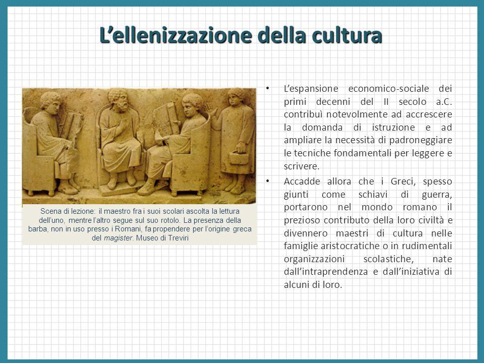 L'ellenizzazione della cultura
