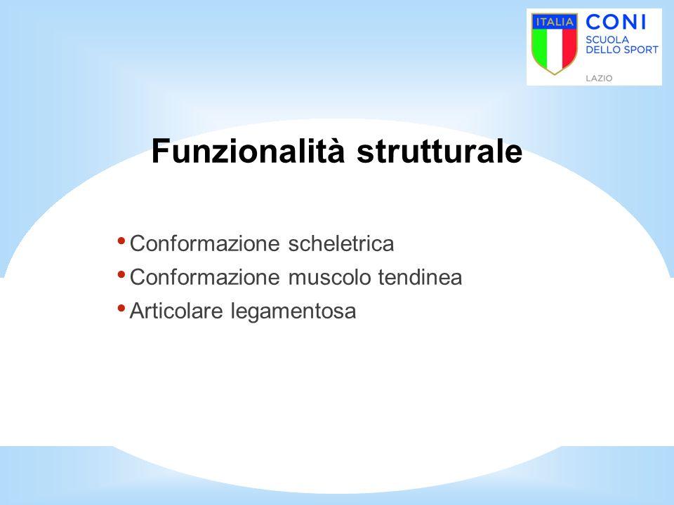 Funzionalità strutturale