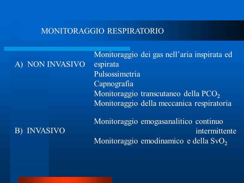 MONITORAGGIO RESPIRATORIO