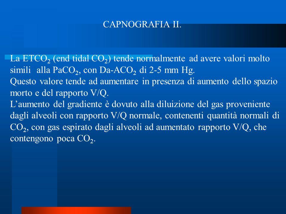 CAPNOGRAFIA II. La ETCO2 (end tidal CO2) tende normalmente ad avere valori molto. simili alla PaCO2, con Da-ACO2 di 2-5 mm Hg.