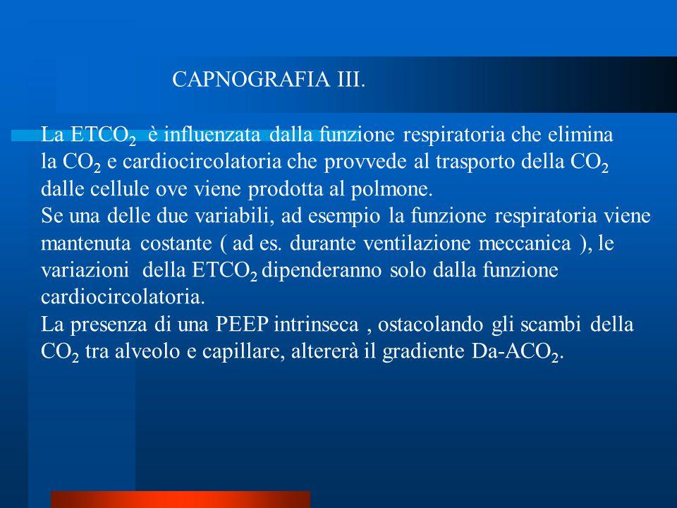 CAPNOGRAFIA III. La ETCO2 è influenzata dalla funzione respiratoria che elimina. la CO2 e cardiocircolatoria che provvede al trasporto della CO2.