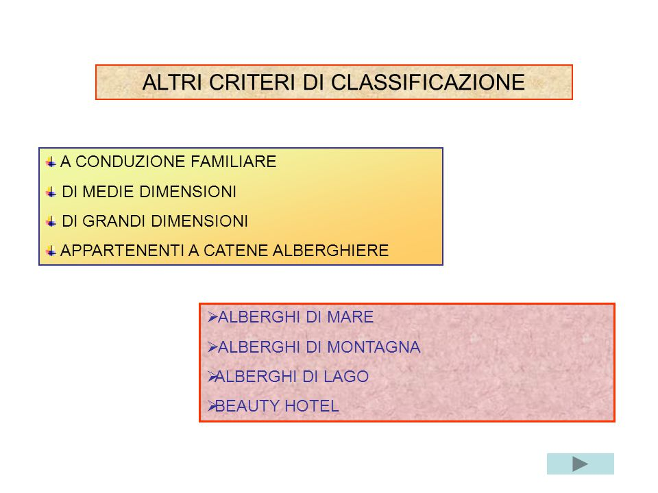 ALTRI CRITERI DI CLASSIFICAZIONE