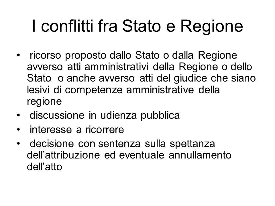 I conflitti fra Stato e Regione