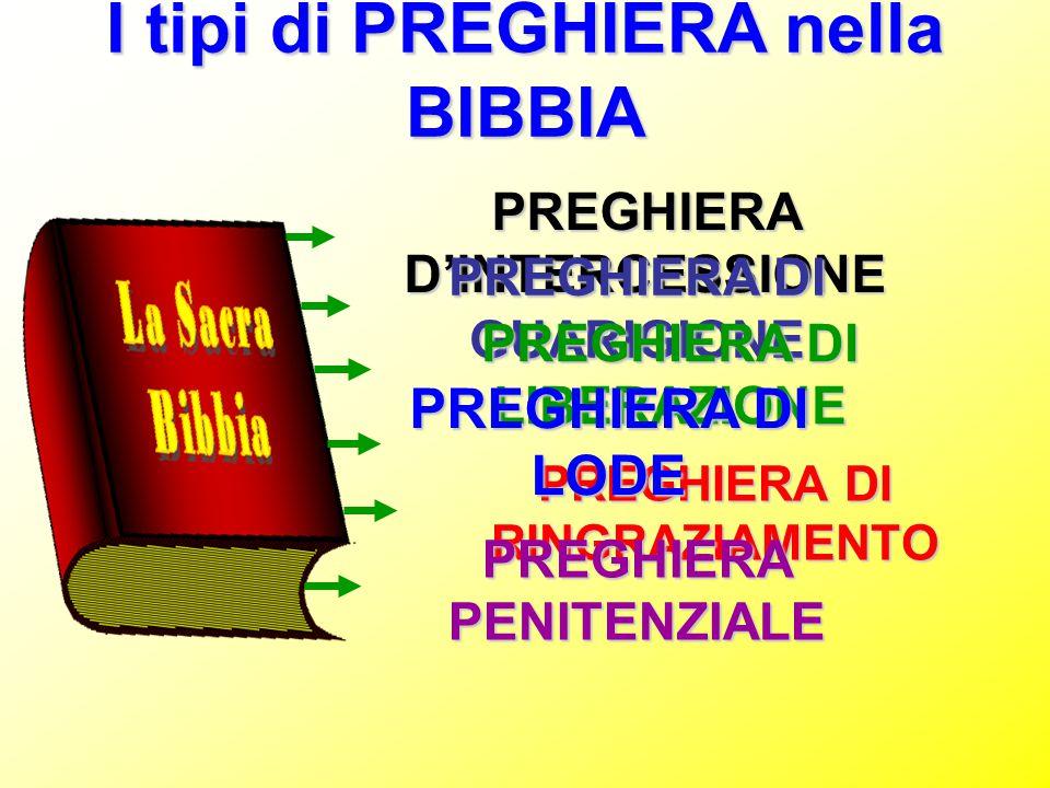 I tipi di PREGHIERA nella BIBBIA