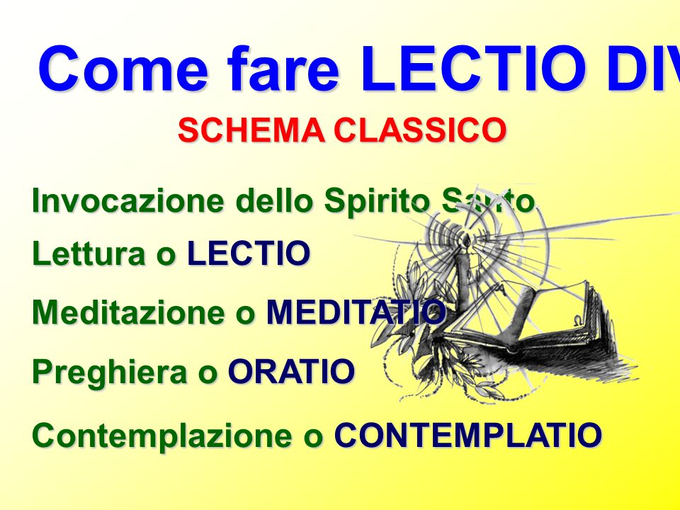 Come fare LECTIO DIVINA