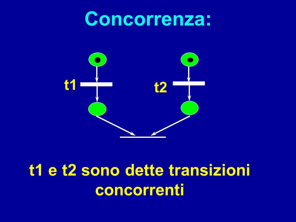 t1 e t2 sono dette transizioni concorrenti